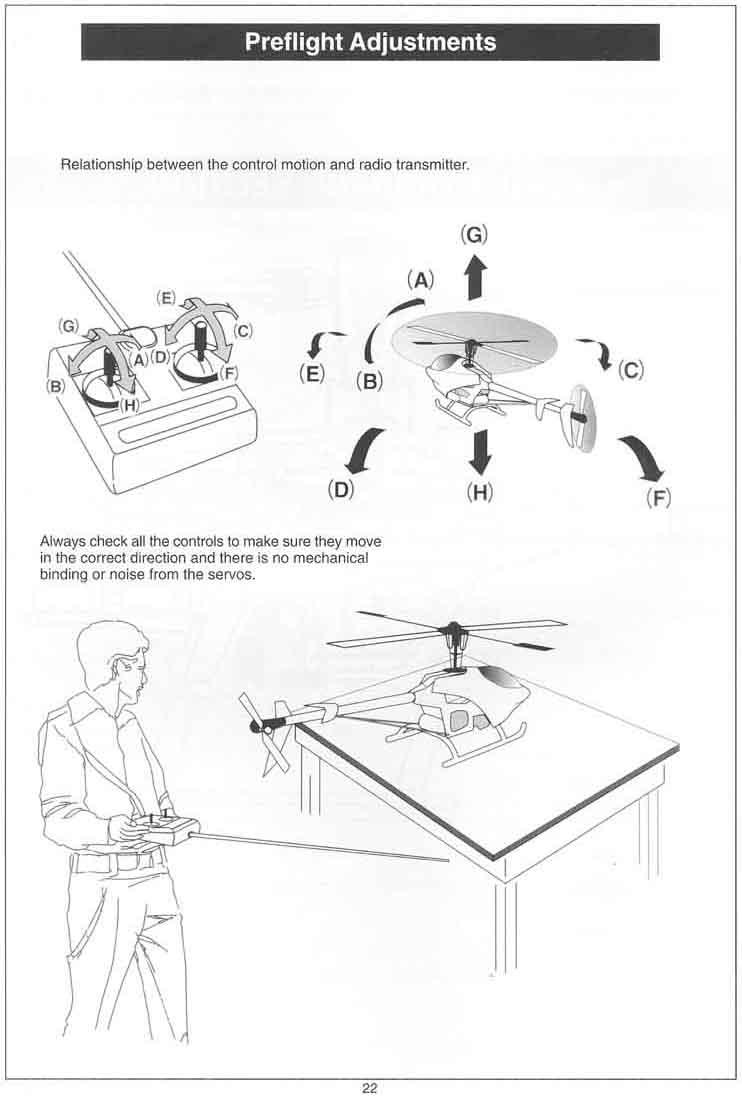 Robins Hobby Raptor 30 50 Manual F 22 Engine Diagram Page Flight Training