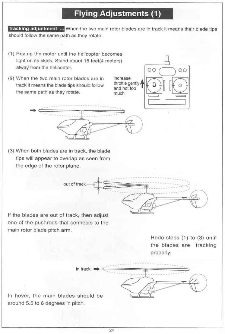 Robins Hobby Raptor 30 50 Manual Pushrod Engine Diagram Page 19 Settings For 3d Updated 20 Throttle Control Linkage 21 Flight Training Coverpage 22